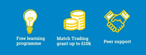 The Community Business Trade Up Programme